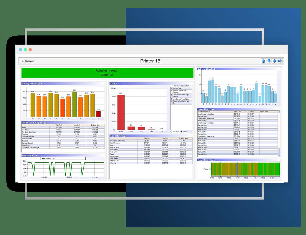 Real-time Key Performance Indicators